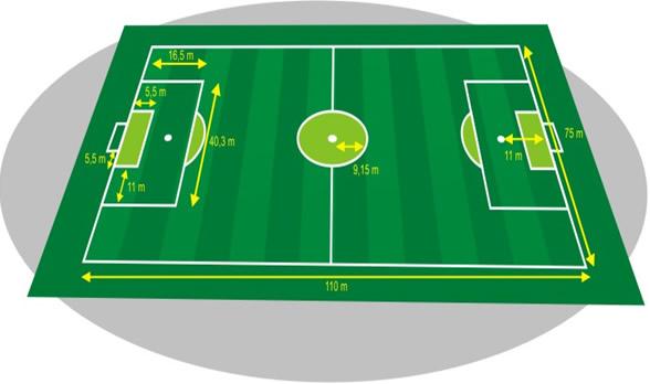 2f607da138 A Geometria do Futebol  um Facilitador no Ensino Aprendizagem ...